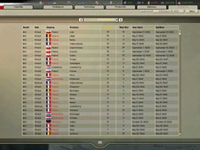 Hearts of Iron 2 Complete Screenshot 7