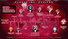 Plague Inc: Evolved Screenshot 3